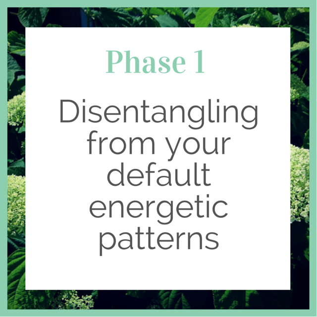 What is a default energetic pattern?